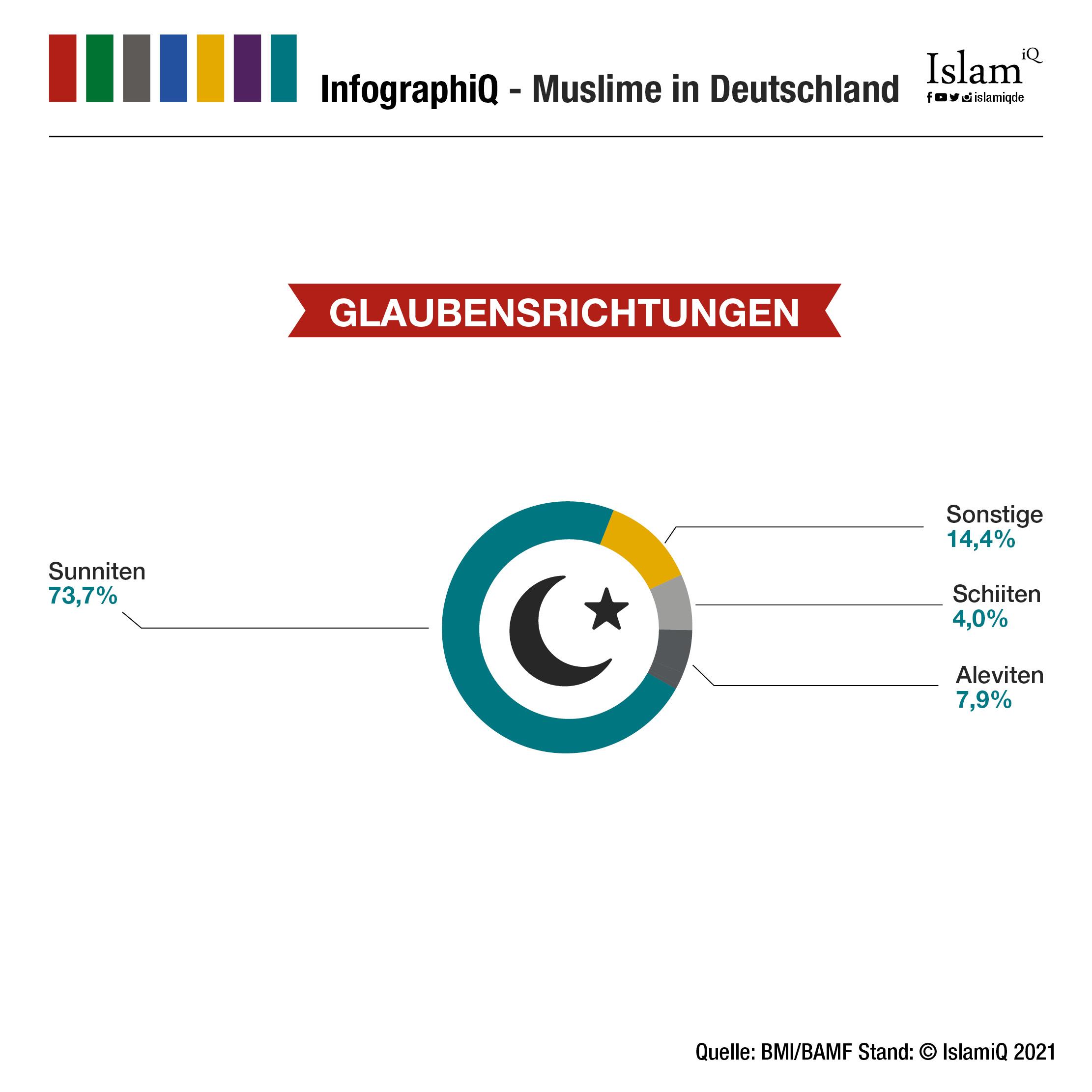 IslamiQ-infografik-Insta-
