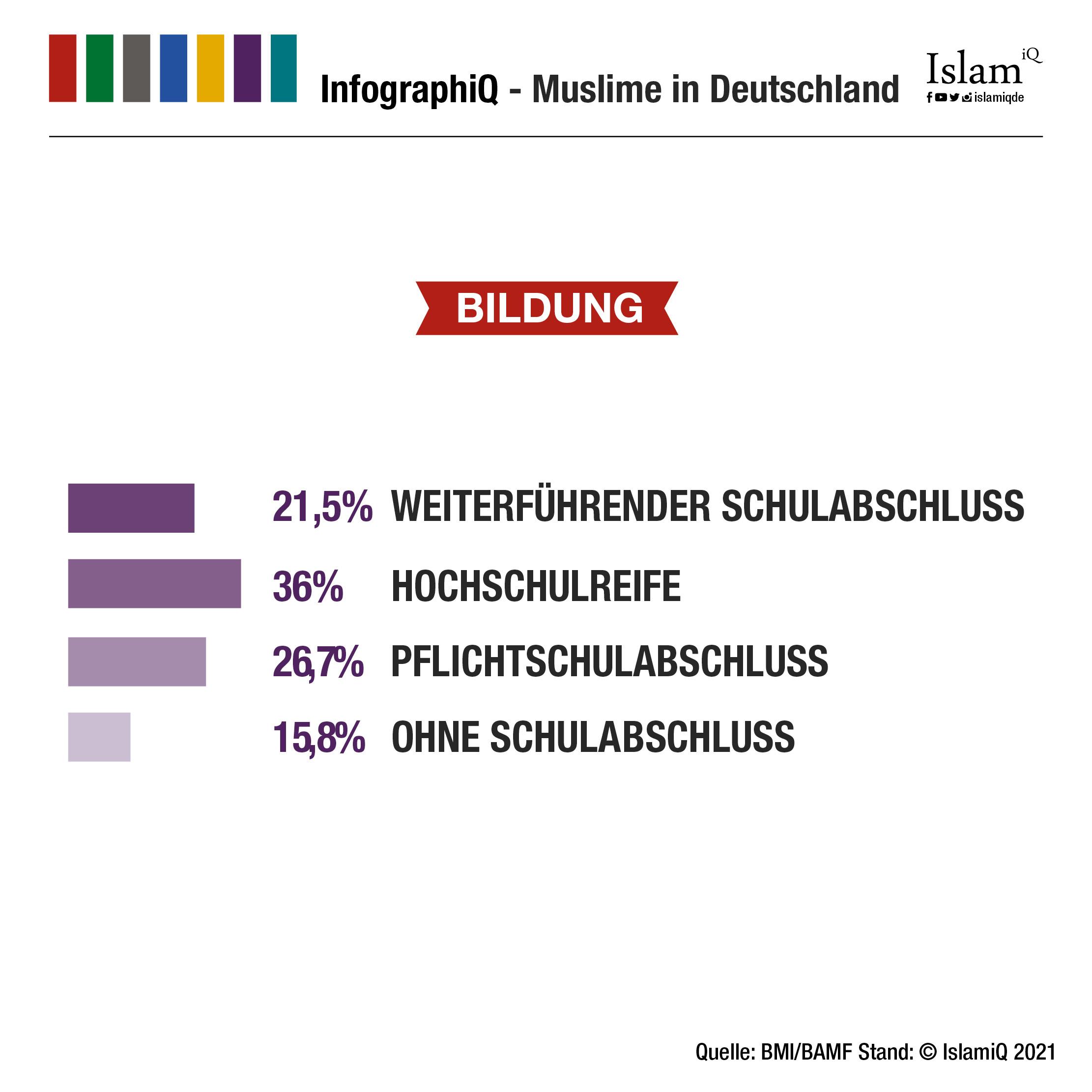 IslamiQ-infografik-Insta-2