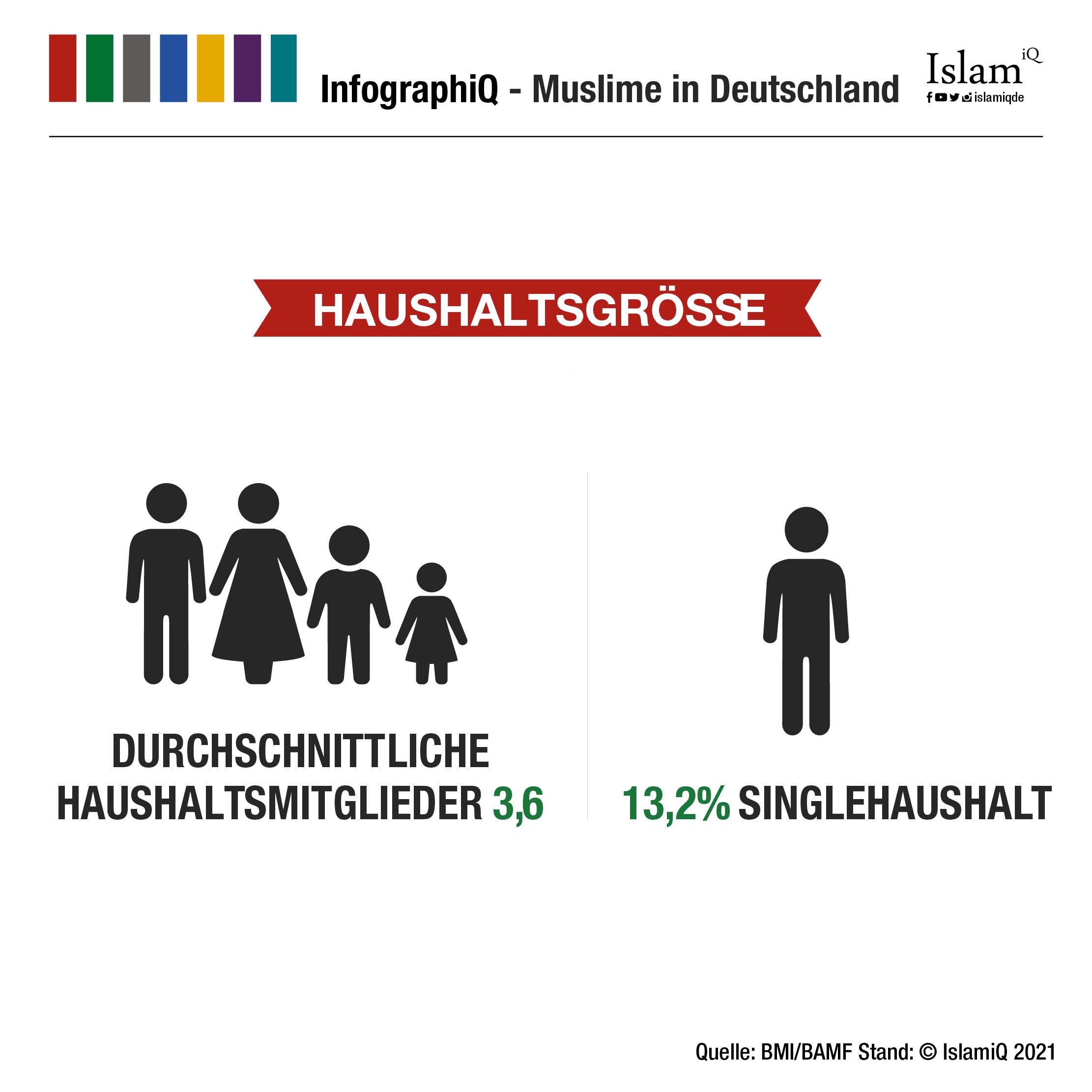 IslamiQ-infografik-Insta-20
